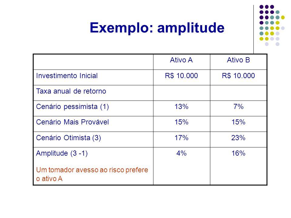 Distribuição de Probabilidade A probabilidade de um evento corresponde a sua chance de ocorrência.