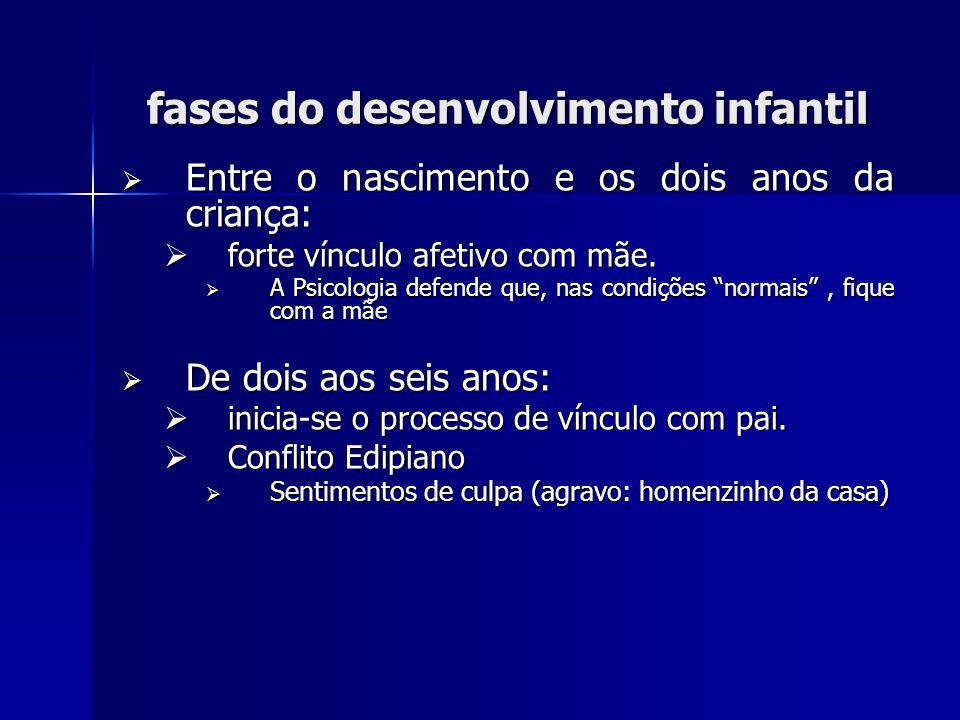 fases do desenvolvimento infantil Sete aos doze anos: Sete aos doze anos: Período de identificação com genitor do mesmo sexo.