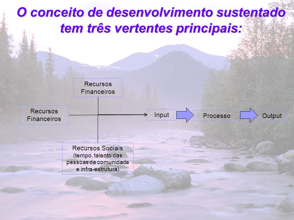 6 Mas, o que, então, significa Desenvolvimento Sustentável.