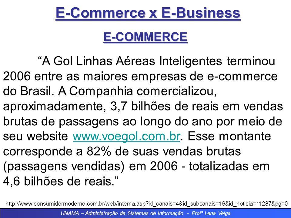 E-Commerce x E-Business E-COMMERCE A Gol Linhas Aéreas Inteligentes terminou 2006 entre as maiores empresas de e-commerce do Brasil.