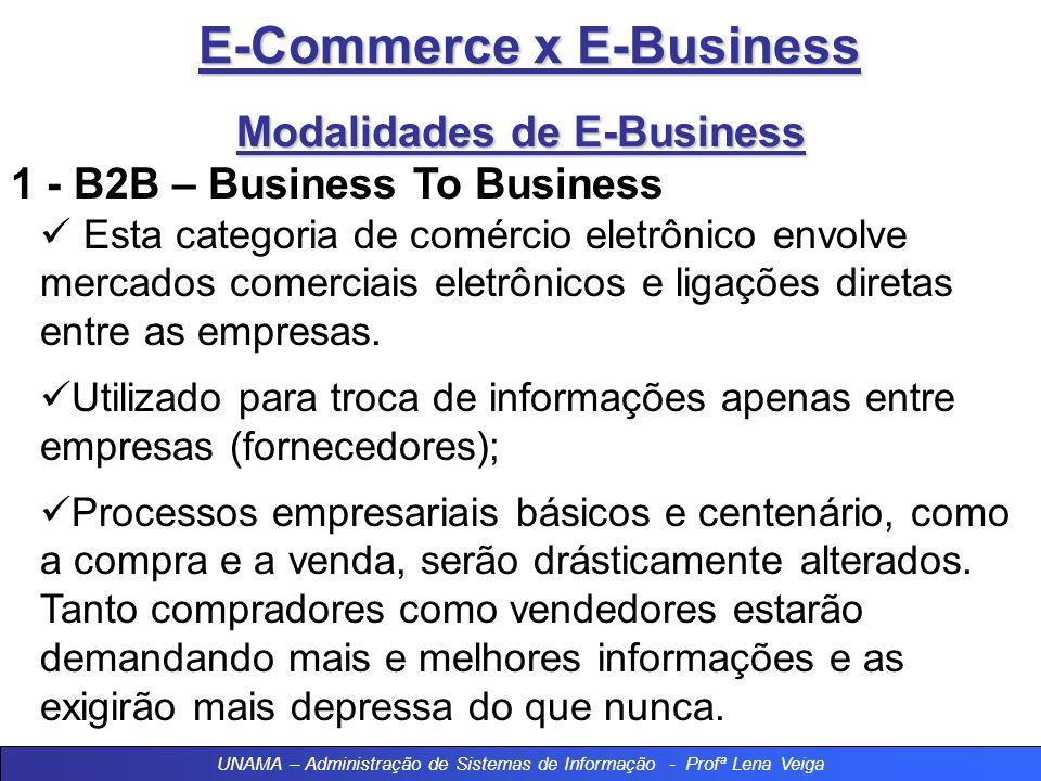 E-Commerce x E-Business Modalidades de E-Business 1 - B2B – Business To Business Esta categoria de comércio eletrônico envolve mercados comerciais eletrônicos e ligações diretas entre as empresas.