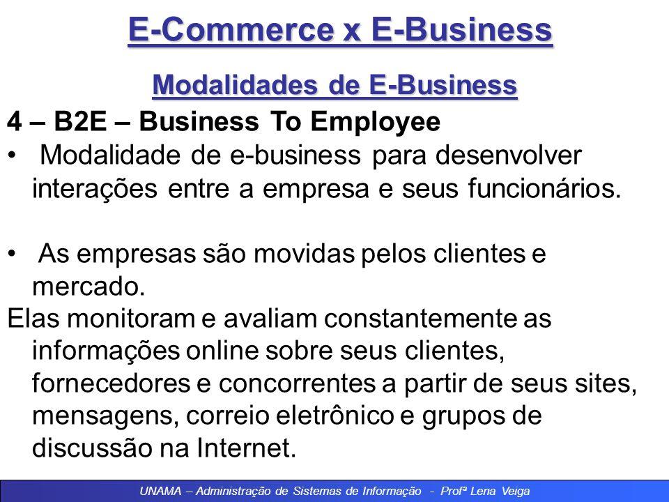 E-Commerce x E-Business Modalidades de E-Business 4 – B2E – Business To Employee Modalidade de e-business para desenvolver interações entre a empresa e seus funcionários.