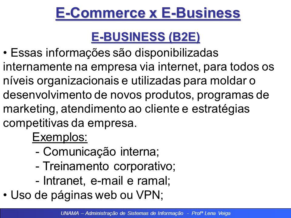 E-Commerce x E-Business E-BUSINESS (B2E) Essas informações são disponibilizadas internamente na empresa via internet, para todos os níveis organizacionais e utilizadas para moldar o desenvolvimento de novos produtos, programas de marketing, atendimento ao cliente e estratégias competitivas da empresa.