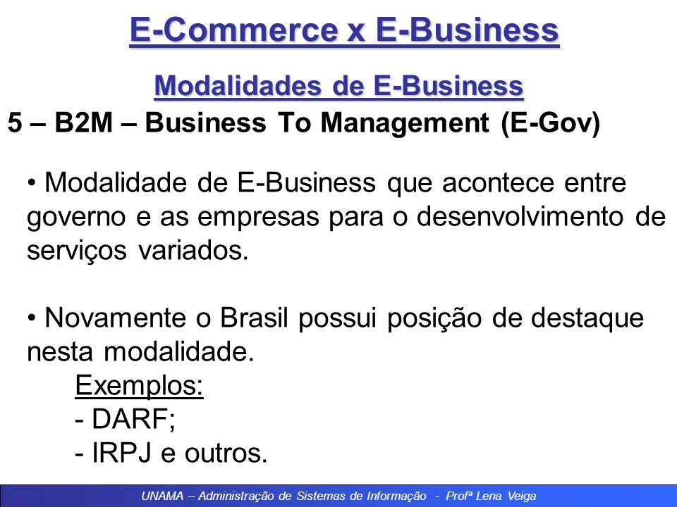 E-Commerce x E-Business Modalidades de E-Business 5 – B2M – Business To Management (E-Gov) Modalidade de E-Business que acontece entre governo e as empresas para o desenvolvimento de serviços variados.