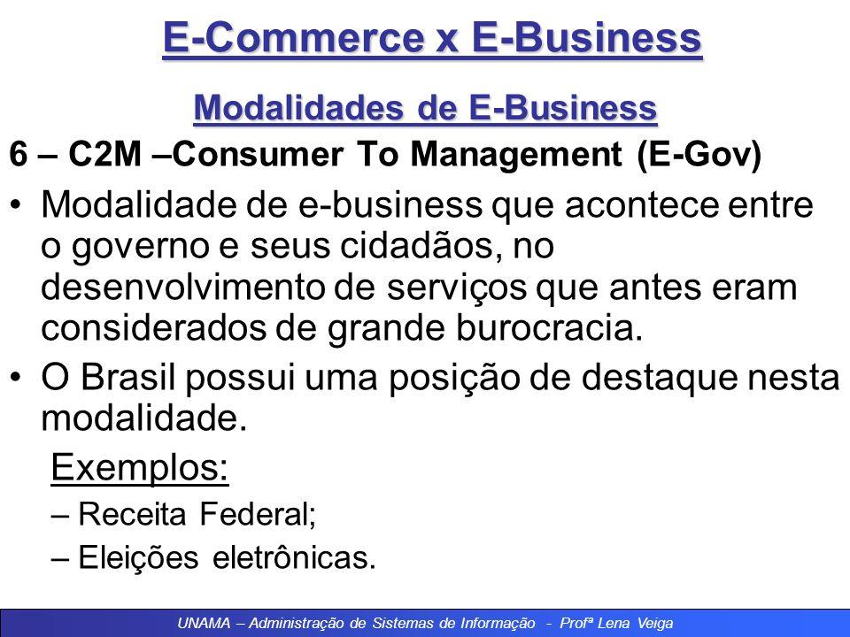 E-Commerce x E-Business Modalidades de E-Business 6 – C2M –Consumer To Management (E-Gov) Modalidade de e-business que acontece entre o governo e seus cidadãos, no desenvolvimento de serviços que antes eram considerados de grande burocracia.