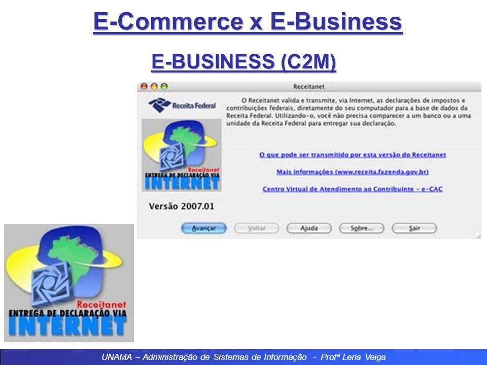 E-Commerce x E-Business E-BUSINESS (C2M) UNAMA – Administração de Sistemas de Informação - Profª Lena Veiga