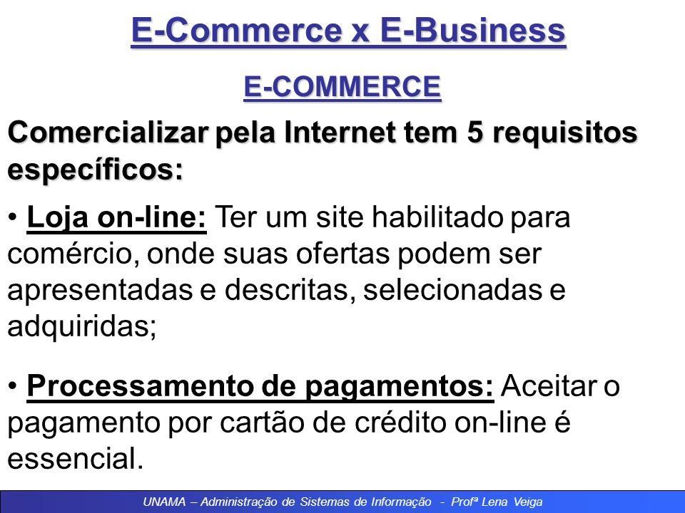 E-Commerce x E-Business E-COMMERCE Comercializar pela Internet tem 5 requisitos específicos: Loja on-line: Ter um site habilitado para comércio, onde suas ofertas podem ser apresentadas e descritas, selecionadas e adquiridas; Processamento de pagamentos: Aceitar o pagamento por cartão de crédito on-line é essencial.