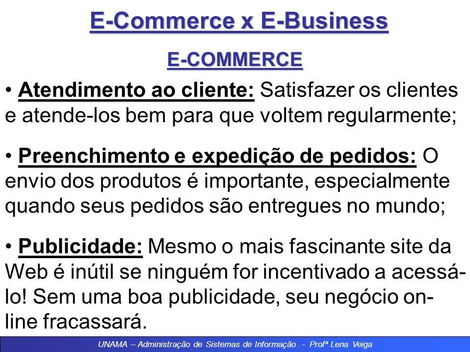 E-Commerce x E-Business E-COMMERCE Atendimento ao cliente: Satisfazer os clientes e atende-los bem para que voltem regularmente; Preenchimento e expedição de pedidos: O envio dos produtos é importante, especialmente quando seus pedidos são entregues no mundo; Publicidade: Mesmo o mais fascinante site da Web é inútil se ninguém for incentivado a acessá- lo.