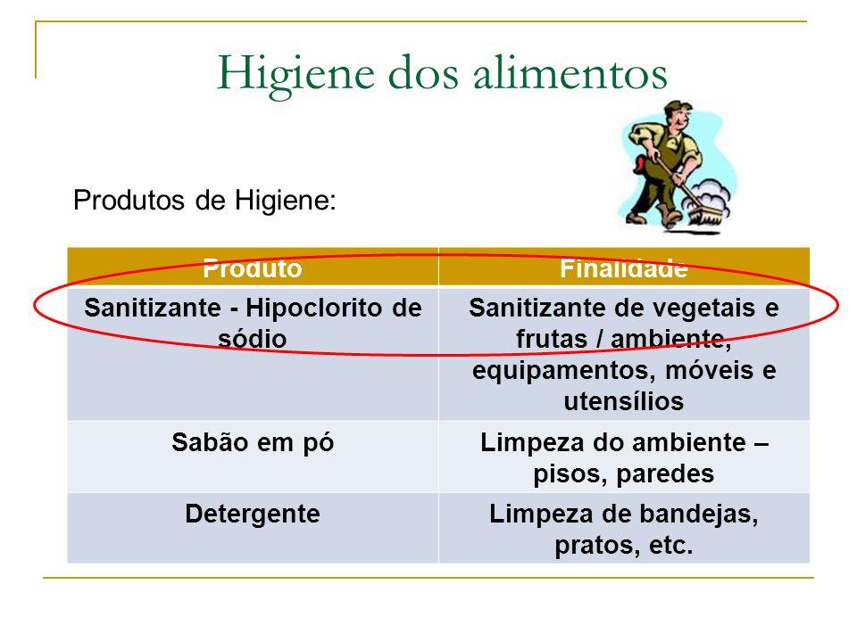 Produtos de Higiene: ProdutoFinalidade Sanitizante - Hipoclorito de sódio Sanitizante de vegetais e frutas / ambiente, equipamentos, móveis e utensílios Sabão em póLimpeza do ambiente – pisos, paredes DetergenteLimpeza de bandejas, pratos, etc.