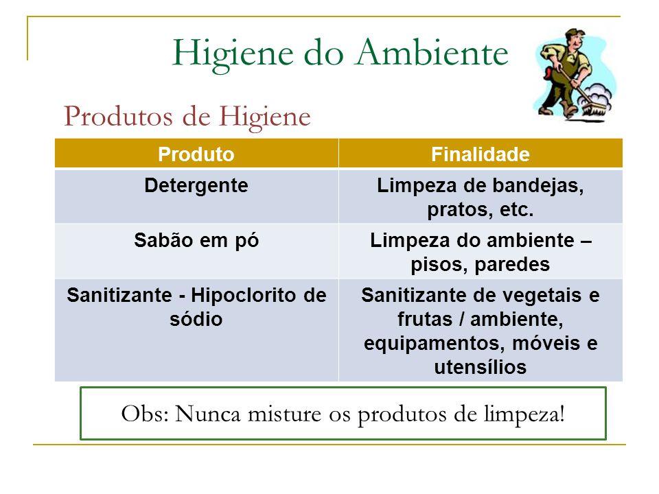 Produtos de Higiene ProdutoFinalidade DetergenteLimpeza de bandejas, pratos, etc.