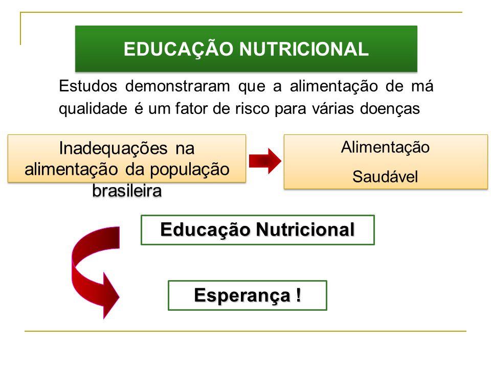 Estudos demonstraram que a alimentação de má qualidade é um fator de risco para várias doenças Educação Nutricional Esperança .