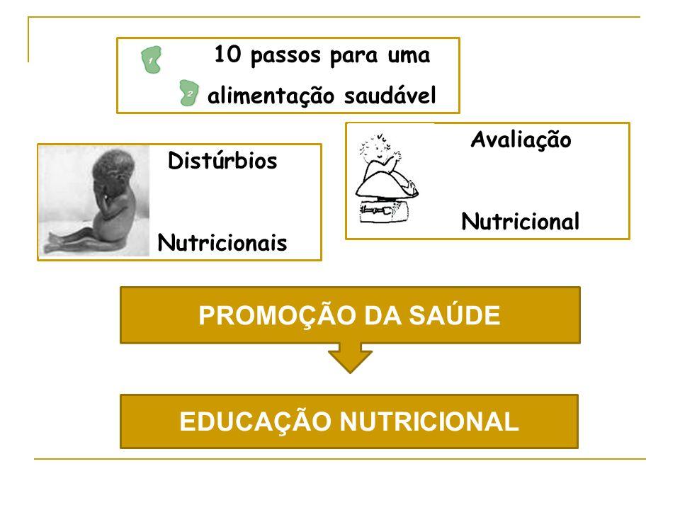 10 passos para uma alimentação saudável Avaliação Nutricional Distúrbios Nutricionais PROMOÇÃO DA SAÚDE EDUCAÇÃO NUTRICIONAL