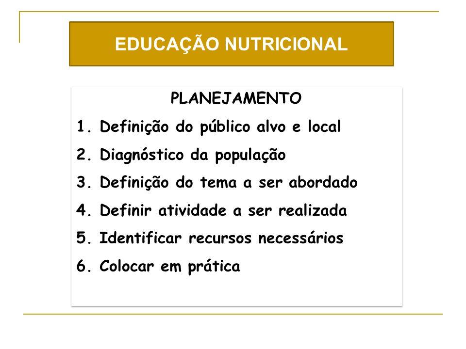 PLANEJAMENTO 1.Definição do público alvo e local 2.Diagnóstico da população 3.Definição do tema a ser abordado 4.Definir atividade a ser realizada 5.Identificar recursos necessários 6.Colocar em prática PLANEJAMENTO 1.Definição do público alvo e local 2.Diagnóstico da população 3.Definição do tema a ser abordado 4.Definir atividade a ser realizada 5.Identificar recursos necessários 6.Colocar em prática EDUCAÇÃO NUTRICIONAL