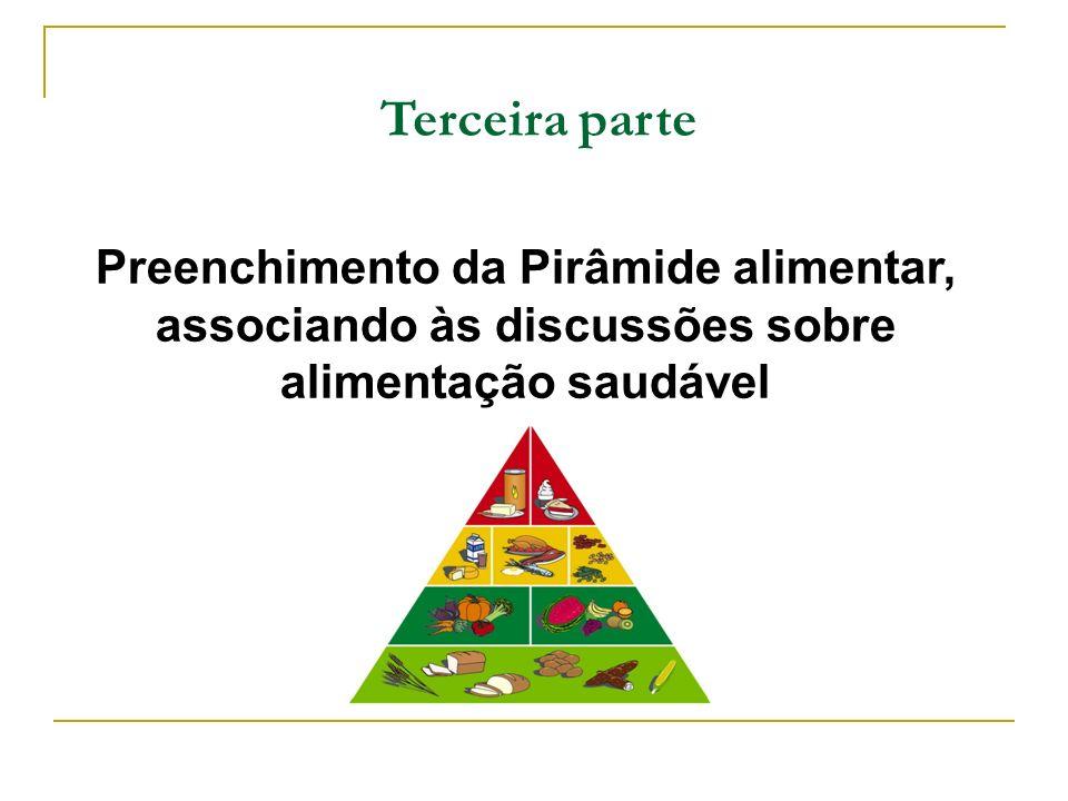 Preenchimento da Pirâmide alimentar, associando às discussões sobre alimentação saudável Terceira parte