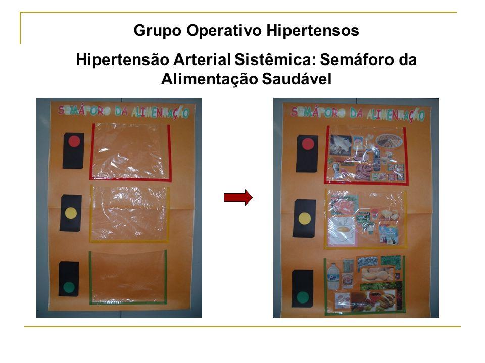 Grupo Operativo Hipertensos Hipertensão Arterial Sistêmica: Semáforo da Alimentação Saudável