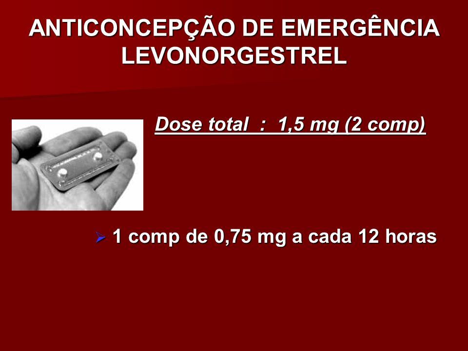 EFICÁCIA DA ANTICONCEPÇÃO DE EMERGÊNCIA Fonte: WHO, Lancet, 1998;352:428-33