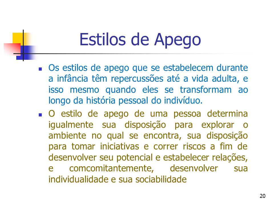 4 Estilos de Apego 1) Apego seguro-assegurador: se manifesta por condutas de apego equilibradas e diferenciadas, sinal de funcionamento ótimo do indivíduo.