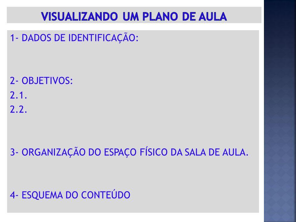 TEMPO PREVISTO PARA OS MOMENTOS DA AULA OBJETIVOS ATIVIDADES DISCENTES ATIVIDADES DOCENTES/ PROCEDIMENTOS TÉCNICAS DIDÁTICAS RECURSOS INTRODUÇÃO (...min.) DESENVOLVIMENTO (...min.) SÍNTESE INTEGRADORA (...