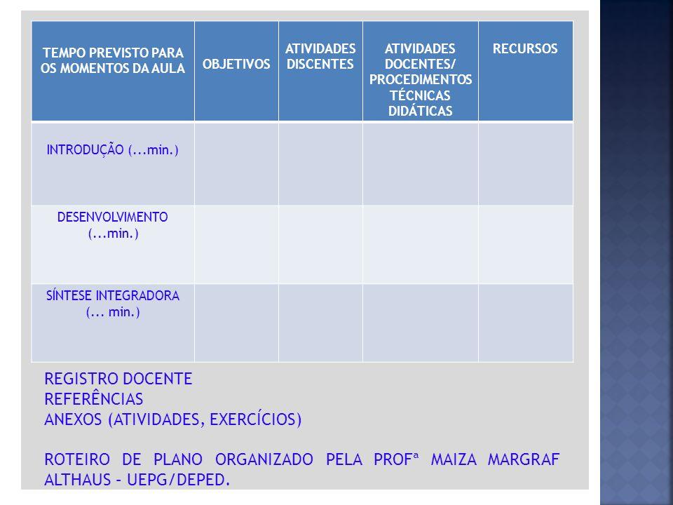 IDENTIFICAÇÃO: Nome da Escola: Ano: Nível de Ensino: Data: ____/___/___ Área do Conhecimento:Tema: Duração Provável:Professor (a): OBJETIVO GERAL: OBJETIVOS ESPECÍFICOS CONTEÚDOPROCEDIMENTO DE AÇÃO/TÉCNICA/RECURSOS METODOLOGIAATIVIDADESDE ENSINO AVALIAÇÃO: