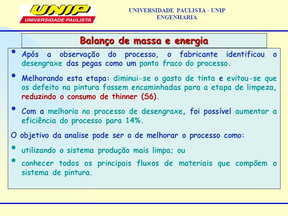 Balanço de energia Na física, o balanço energético e uma apresentação sistemática dos fluxos de energia e as transformações em um sistema.