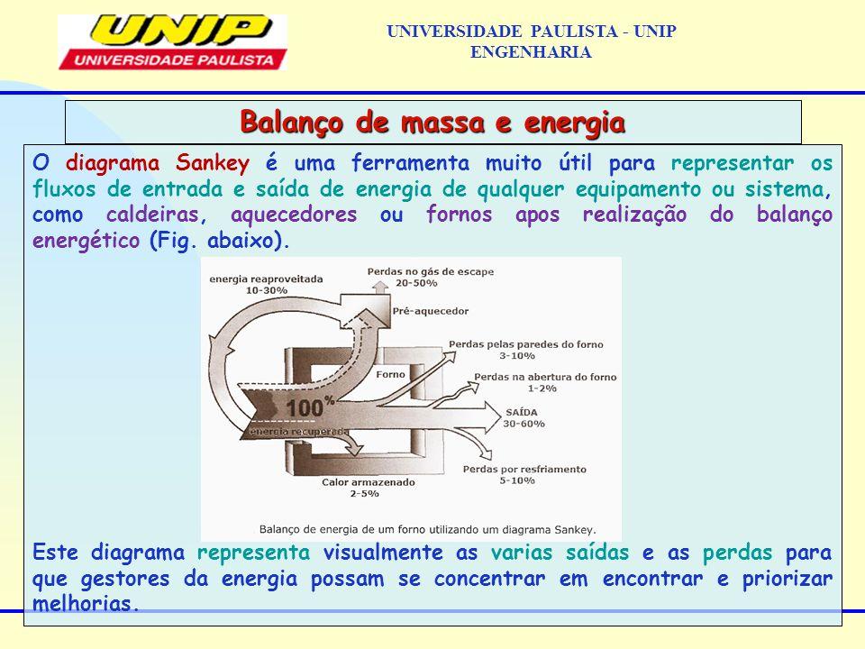 nA partir da Figura anterior, fica claro que as perdas dos gases de escape são uma área-chave para uma atenção prioritária.
