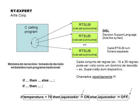 RT-EXPERT Artis Corp. C calling program RTSUB [rule set subroutine] RTSUB [rule set subroutine] RTSUB [rule set subroutine]... DSL Decision Support Language.