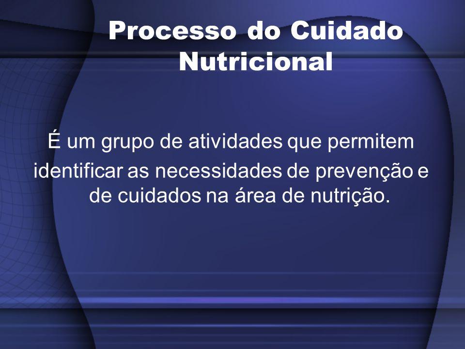 Processo de Cuidado Nutricional Pode também ser definido como um método sistemático de resoluções de problemas, usado para pensar criticamente e tomar decisões.