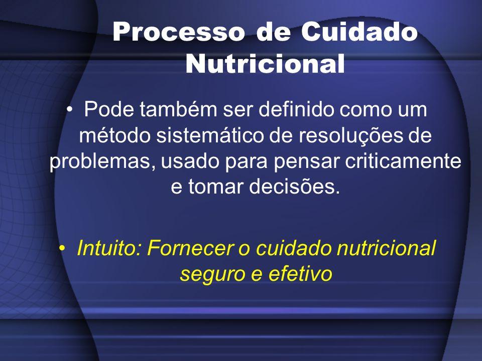 Os 5 passos do Cuidado Nutricional 1-Triagem do Risco Nutricional 2-Avaliação Nutricional (do estado e das necessidades) 3-Diagnóstico Nutricional 4-Intervenção Nutricional 5- Monitoramento e avaliação dos resultados