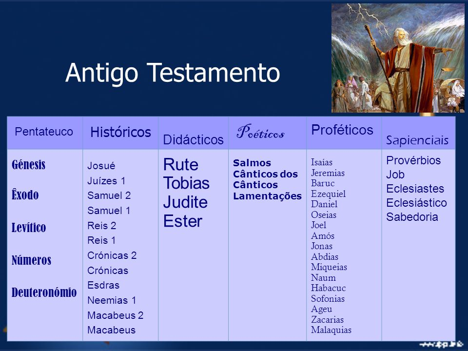 Antigo Testamento Rute Tobias Judite Ester Proféticos