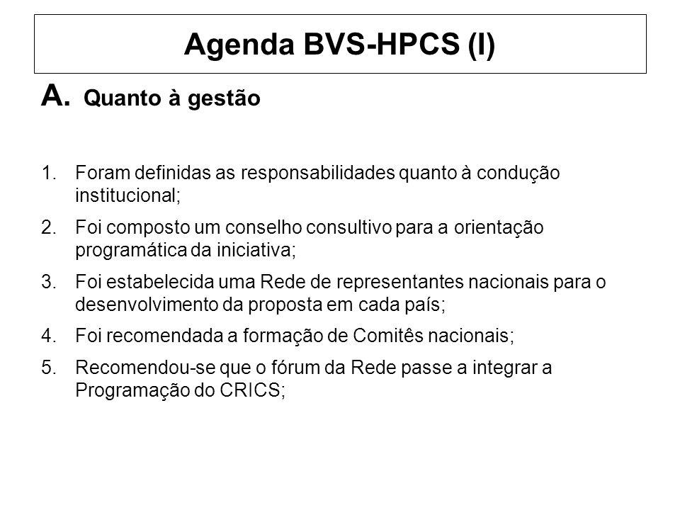 Agenda BVS-HPCS (I) Quanto à gestão