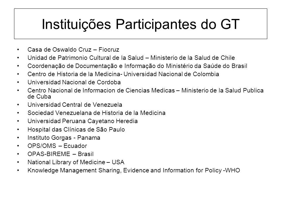 Instituições Participantes do GT