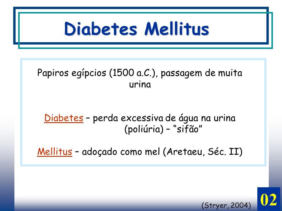 Diabetes Mellitus Papiros egípcios (1500 a.C.), passagem de muita urina. Diabetes – perda excessiva de água na urina.