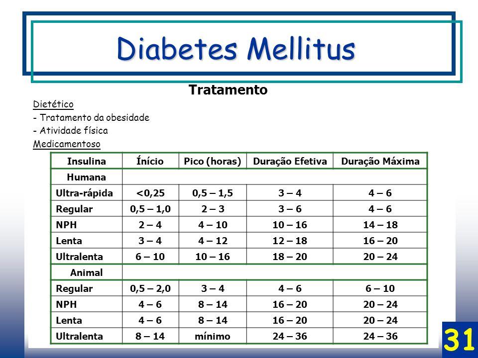 Diabetes Mellitus 31 Tratamento Dietético - Tratamento da obesidade