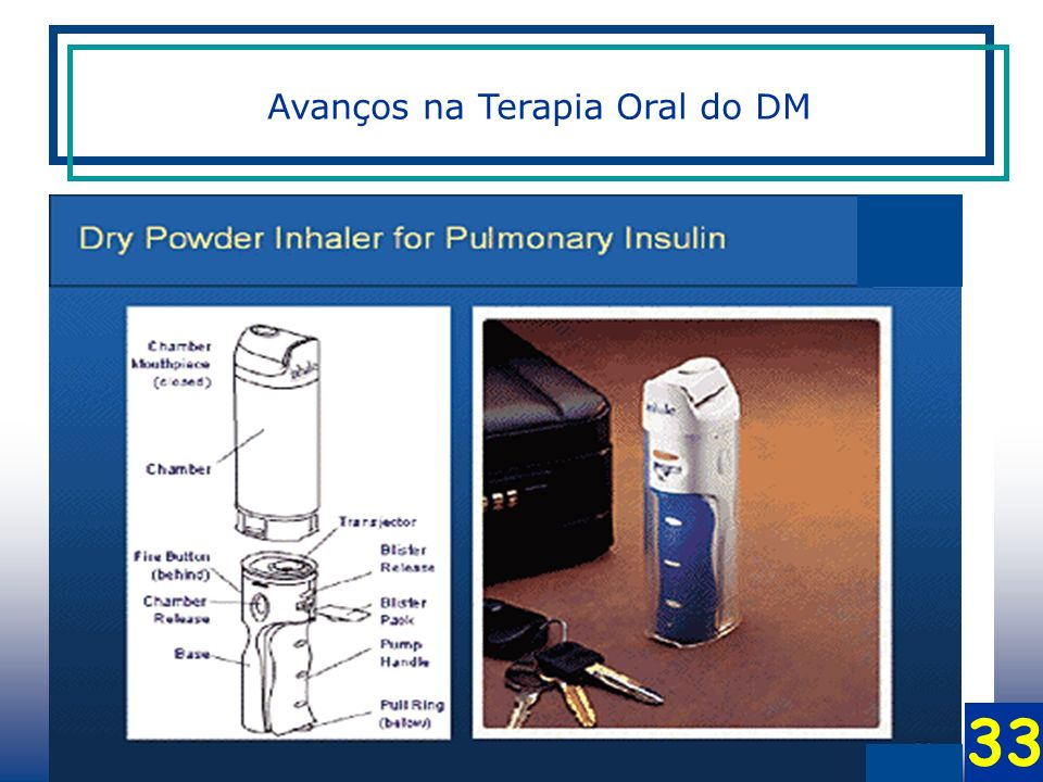 Avanços na Terapia Oral do DM