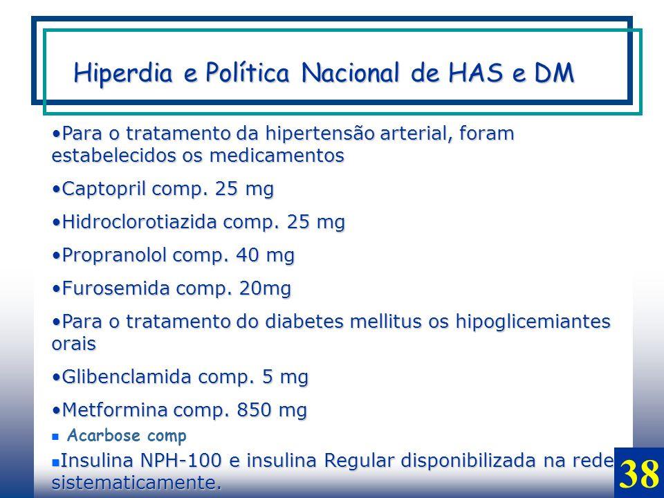 Hiperdia e Política Nacional de HAS e DM