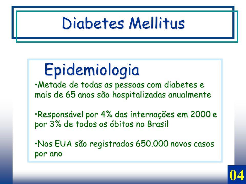 Diabetes Mellitus Epidemiologia 04
