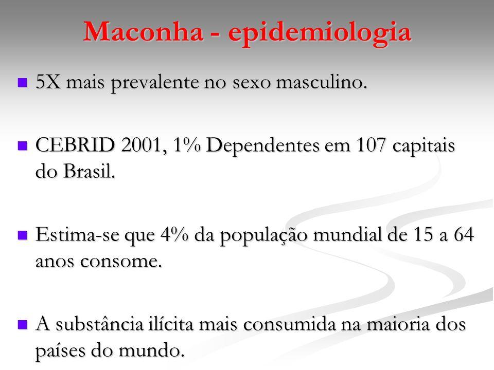 Maconha - epidemiologia
