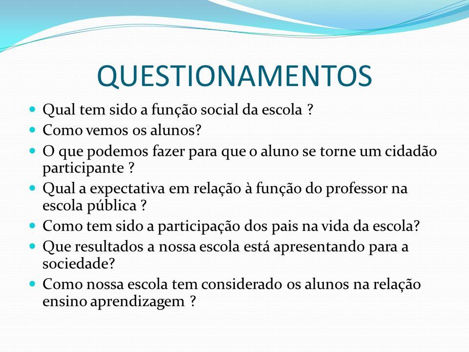 QUESTIONAMENTOS Qual tem sido a função social da escola