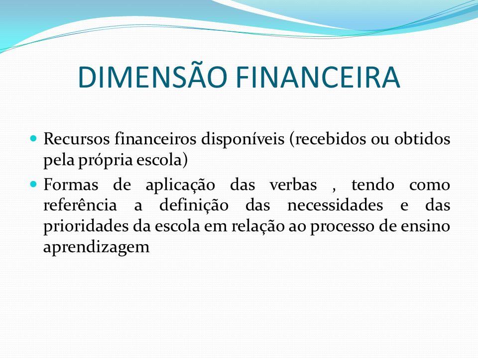 DIMENSÃO FINANCEIRA Recursos financeiros disponíveis (recebidos ou obtidos pela própria escola)