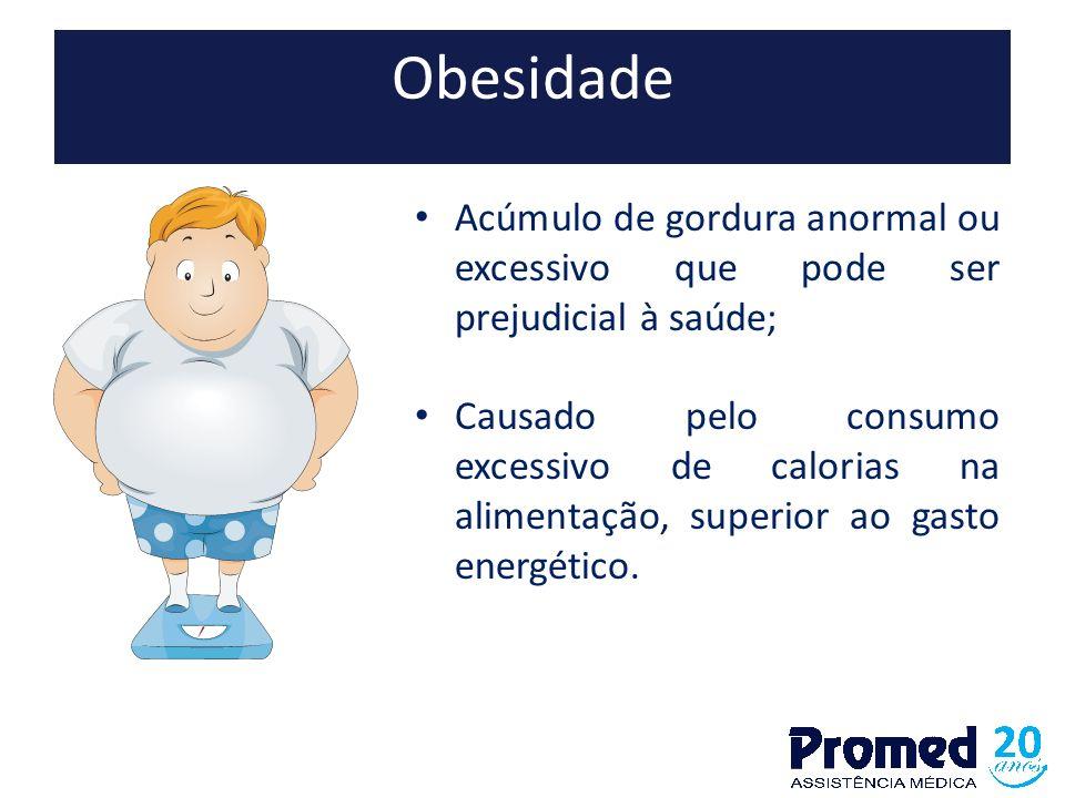 Obesidade Acúmulo de gordura anormal ou excessivo que pode ser prejudicial à saúde;