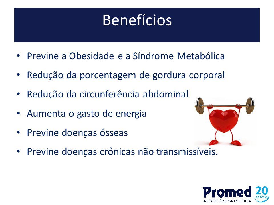 Benefícios Previne a Obesidade e a Síndrome Metabólica