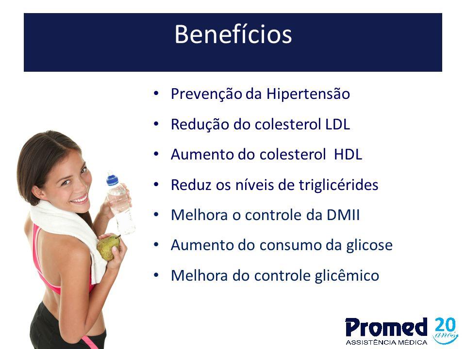 Benefícios Prevenção da Hipertensão Redução do colesterol LDL