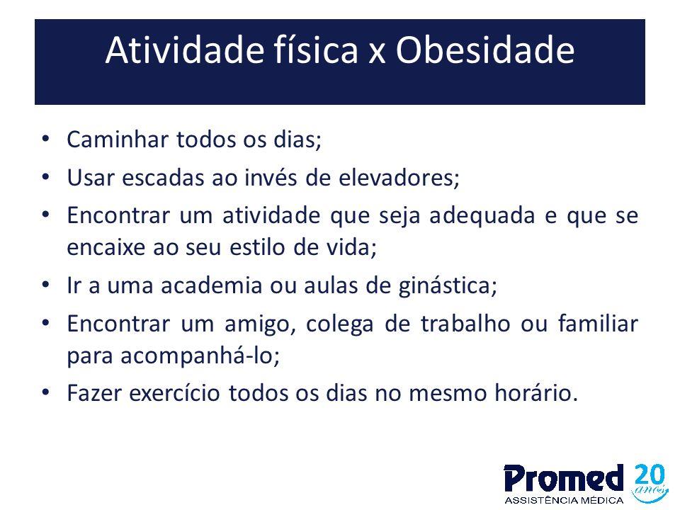Atividade física x Obesidade