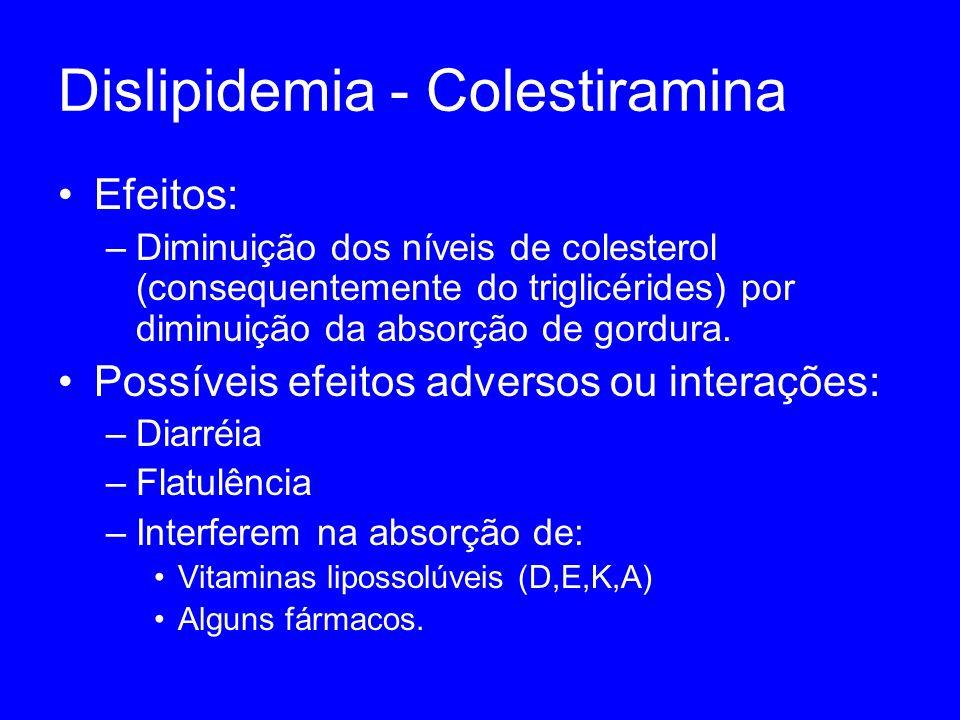 Dislipidemia - Colestiramina