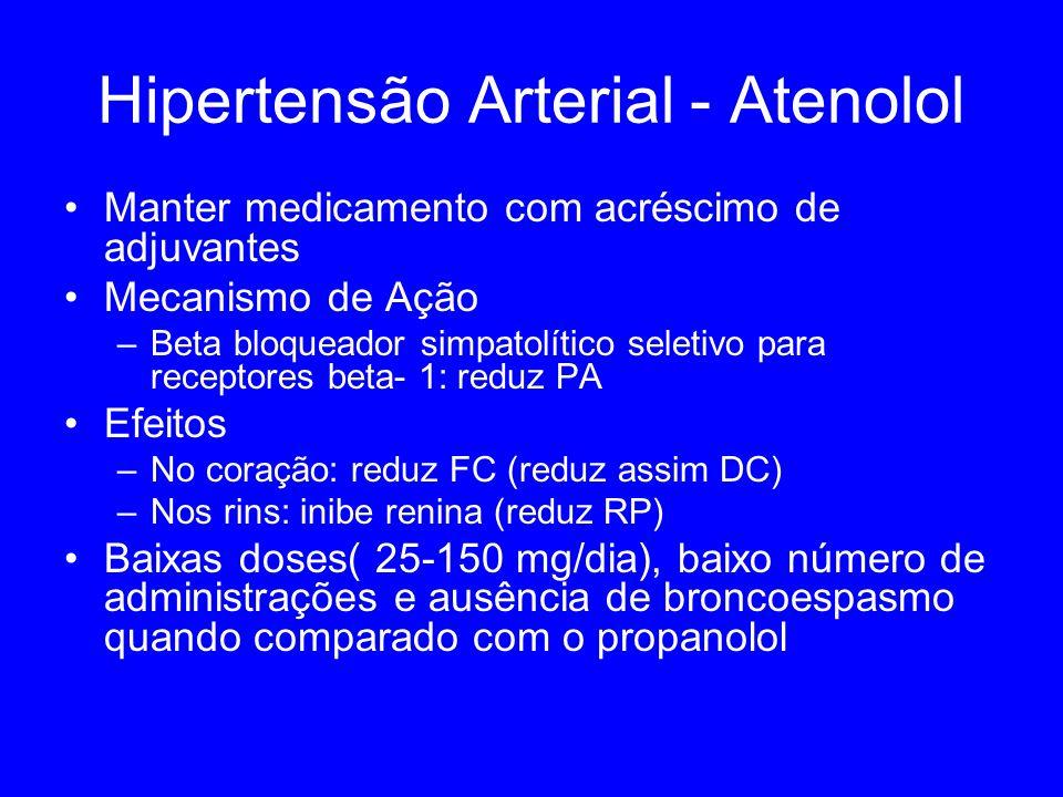 Hipertensão Arterial - Atenolol