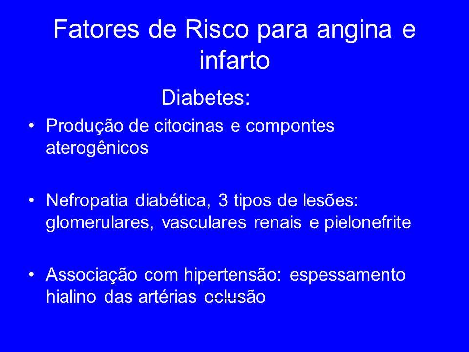Fatores de Risco para angina e infarto