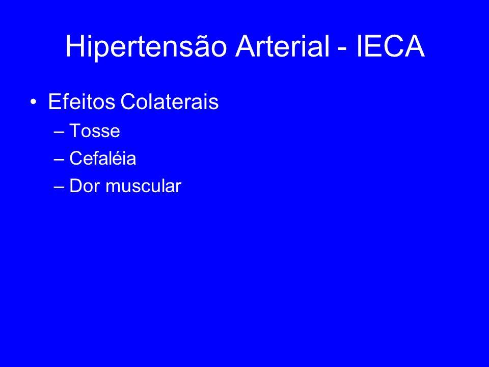 Hipertensão Arterial - IECA