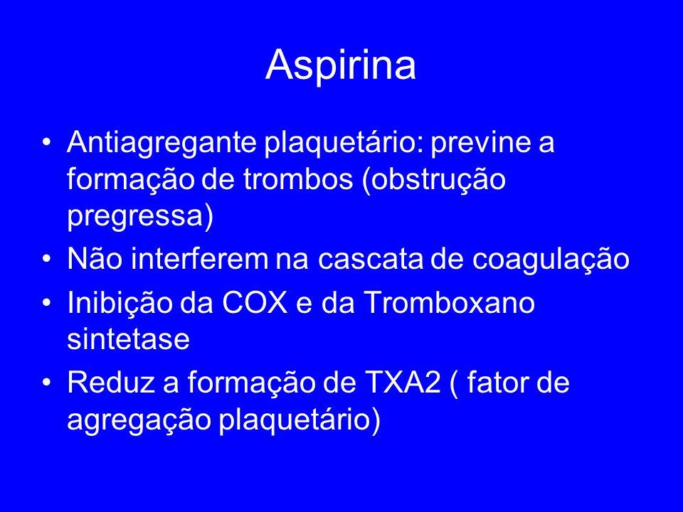 Aspirina Antiagregante plaquetário: previne a formação de trombos (obstrução pregressa) Não interferem na cascata de coagulação.