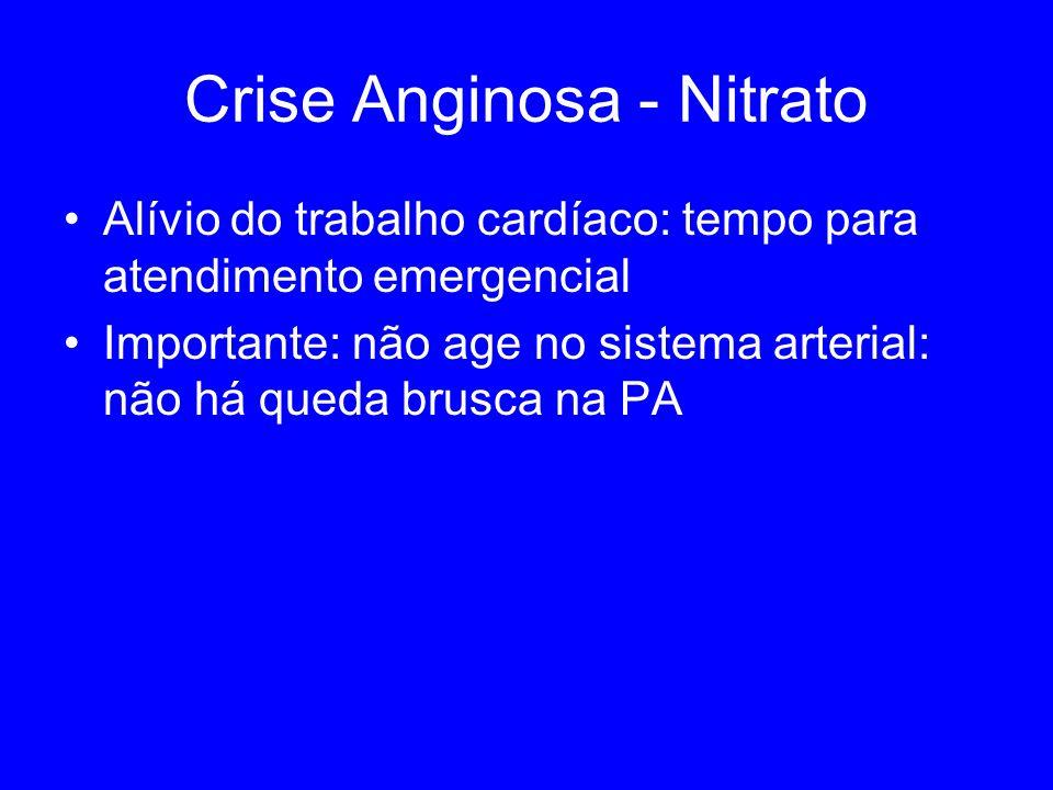 Crise Anginosa - Nitrato