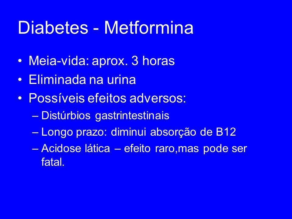 Diabetes - Metformina Meia-vida: aprox. 3 horas Eliminada na urina